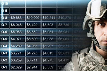 2018 Military Pay Charts Military Com