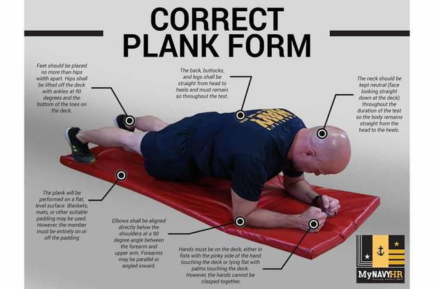 Correct plank form infographic.