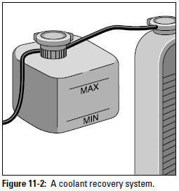 Figure 11-2: A coolant recovery system.